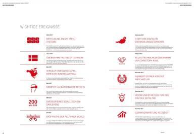 Palfinger Geschäftsbericht 2017