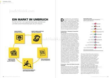 Österreichische Post Geschäftsbericht 2013 - Ein Markt im Umbruch