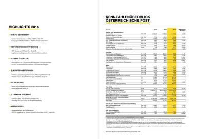Österreichische Post Geschäftsbericht 2014 - Highlights, Kennzahlen