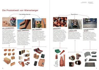 Die Produktwelt von Wienerberger