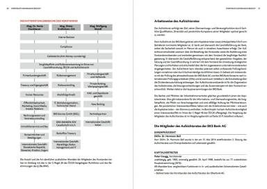 BKS Bank - Arbeitsweise des Aufsichtsrates