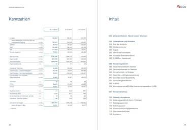 S Immo Geschäftsbericht 2015 - Kennzahlen