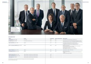 Immofinanz Aufsichtsrat