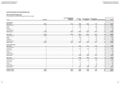 Palfinger Geschäftsbericht 2016